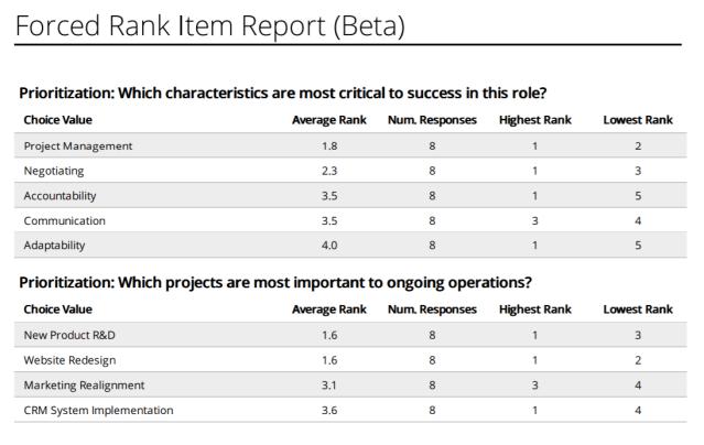 EchoSpan Forced Rank PDF Reporting